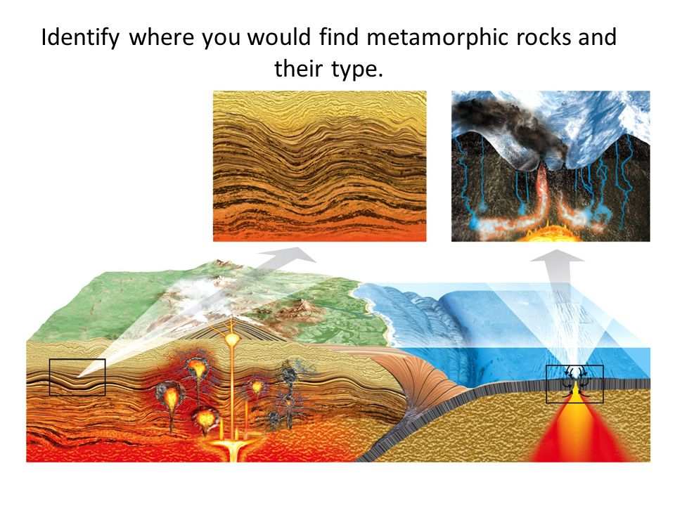Identify where you would find metamorphic rocks and their type.