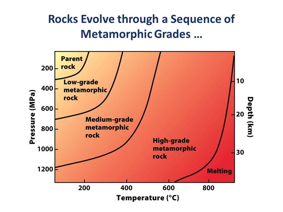 Rocks Evolve through a Sequence of Metamorphic Grades …