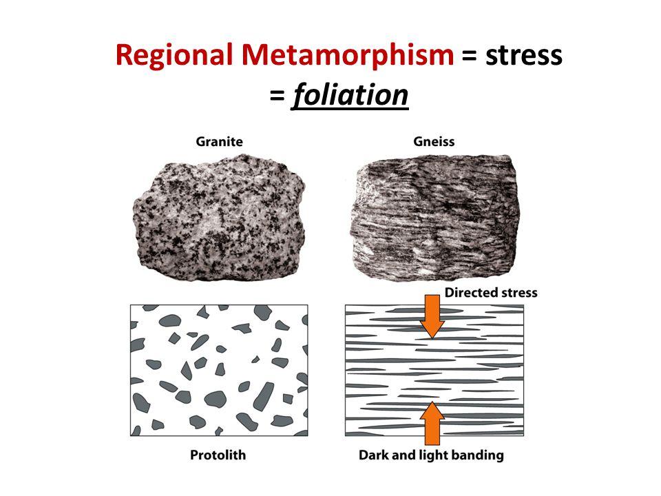 Regional Metamorphism = stress = foliation