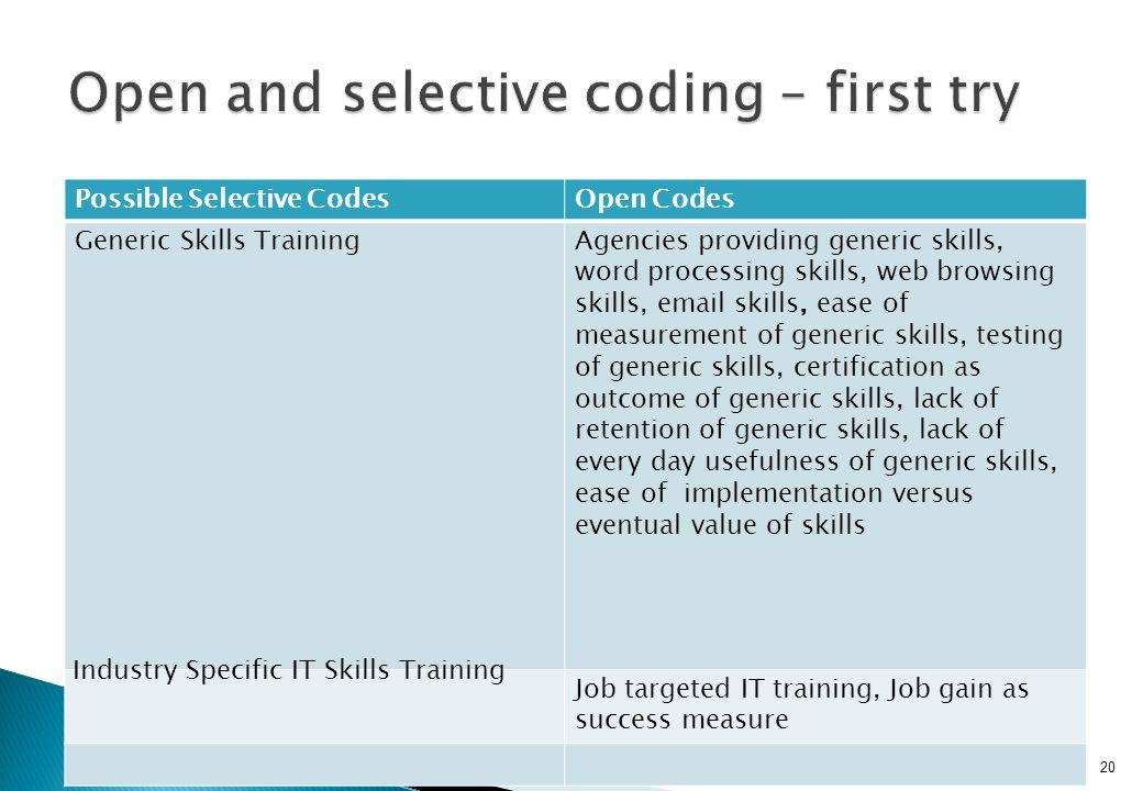 20 Possible Selective CodesOpen Codes Generic Skills TrainingAgencies providing generic skills, word processing skills, web browsing skills, email ski