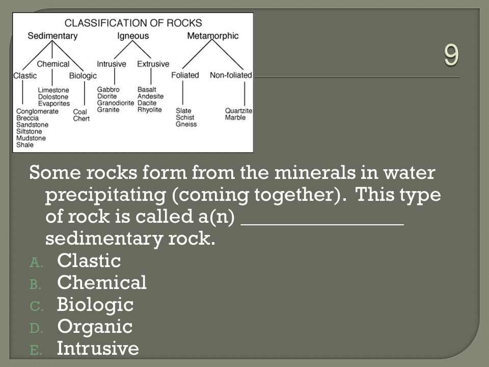 Some rocks form from the minerals in water precipitating (coming together).