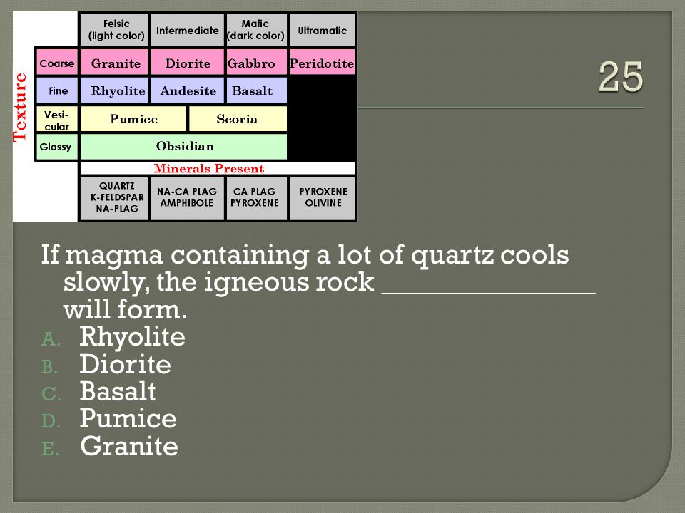If magma containing a lot of quartz cools slowly, the igneous rock _______________ will form.