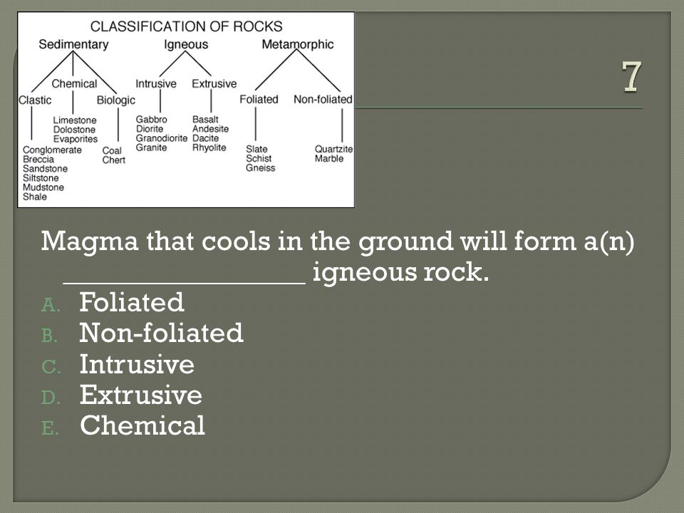 Magma that cools in the ground will form a(n) _________________ igneous rock.