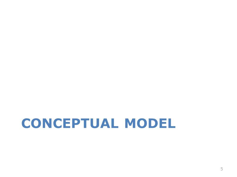 CONCEPTUAL MODEL 5