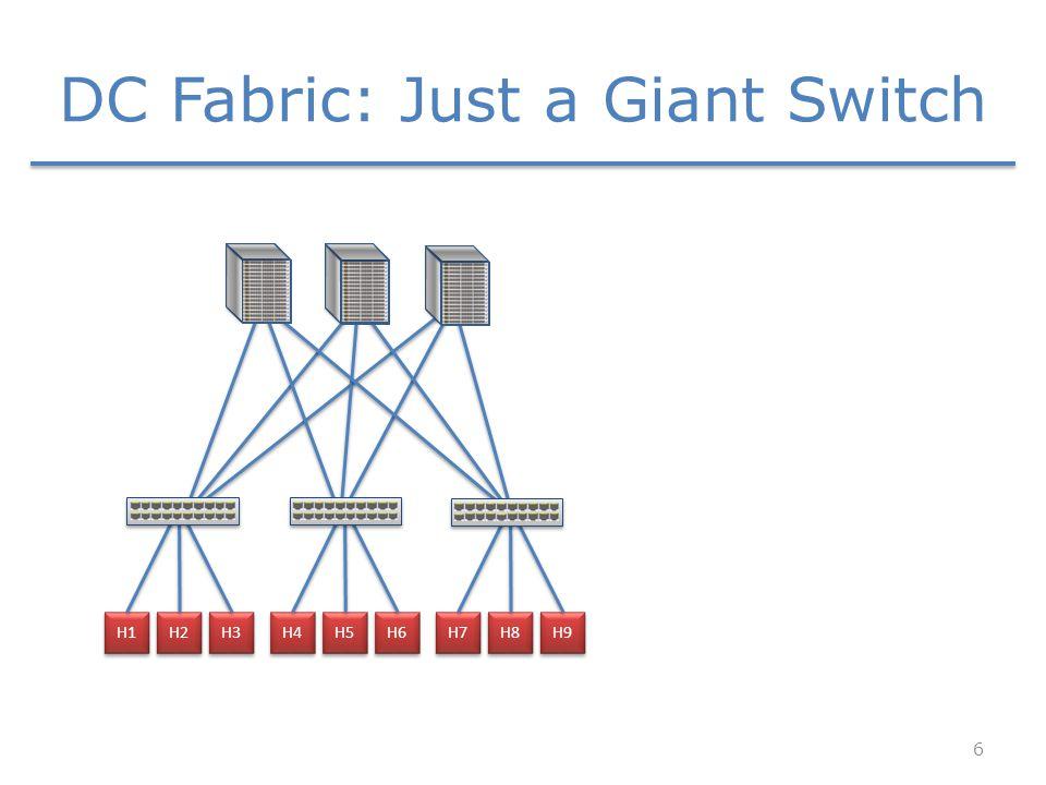 H1 H2 H3 H4 H5 H6 H7 H8 H9 DC Fabric: Just a Giant Switch 6