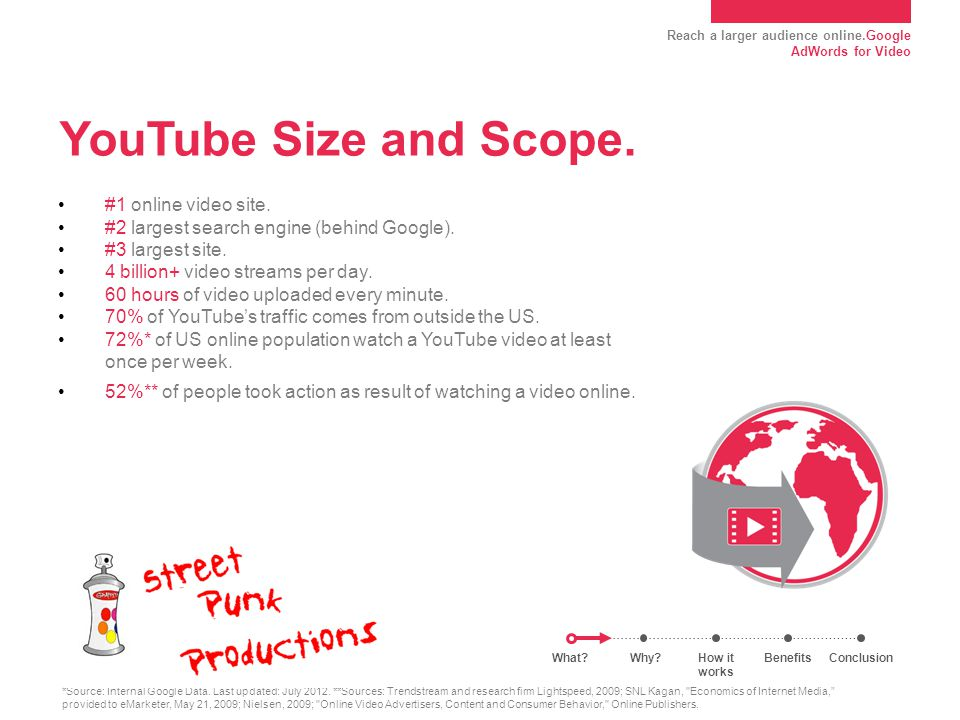 Reach a larger audience online.Google AdWords for Video What is AdWords for Video with TrueView.