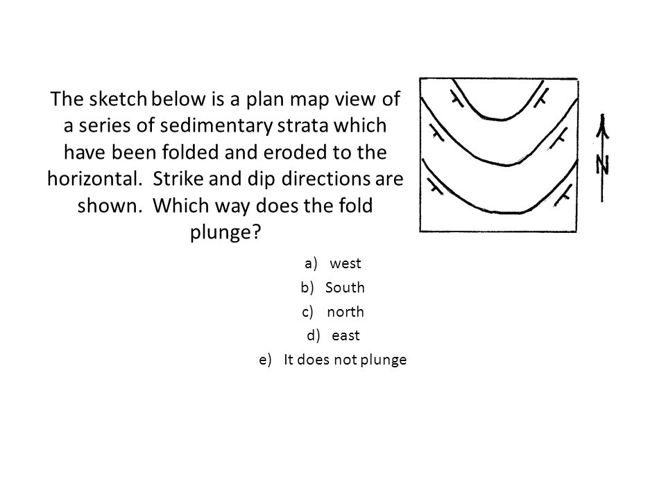 The sketch below is a plan map view of a series of sedimentary strata which have been folded and eroded to the horizontal.