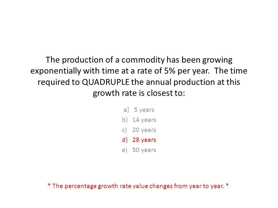 The production of a commodity has been growing exponentially with time at a rate of 5% per year.