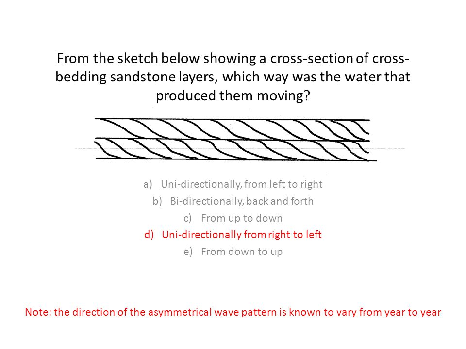 From the sketch below showing a cross-section of cross- bedding sandstone layers, which way was the water that produced them moving.