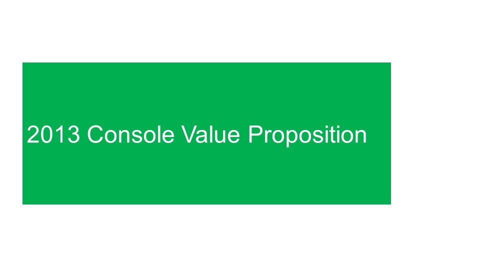 2013 Console Value Proposition