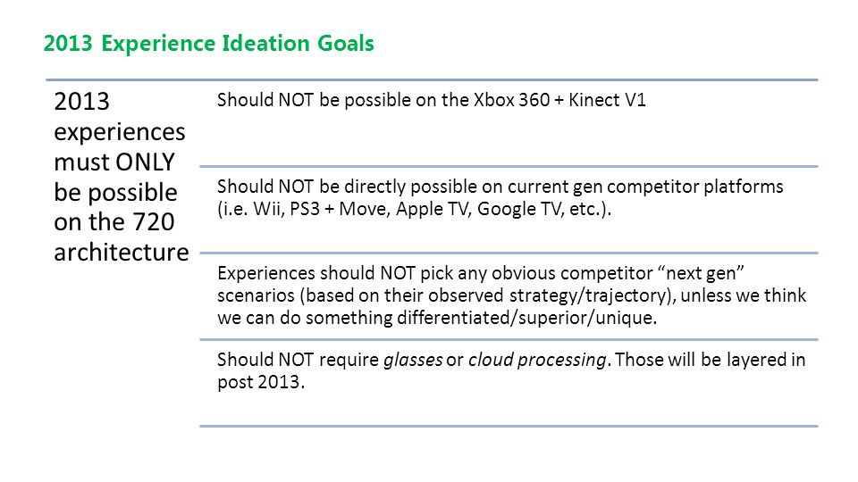 2013 experiences must ONLY be possible on the 720 architecture Should NOT be possible on the Xbox 360 + Kinect V1 Should NOT be directly possible on c