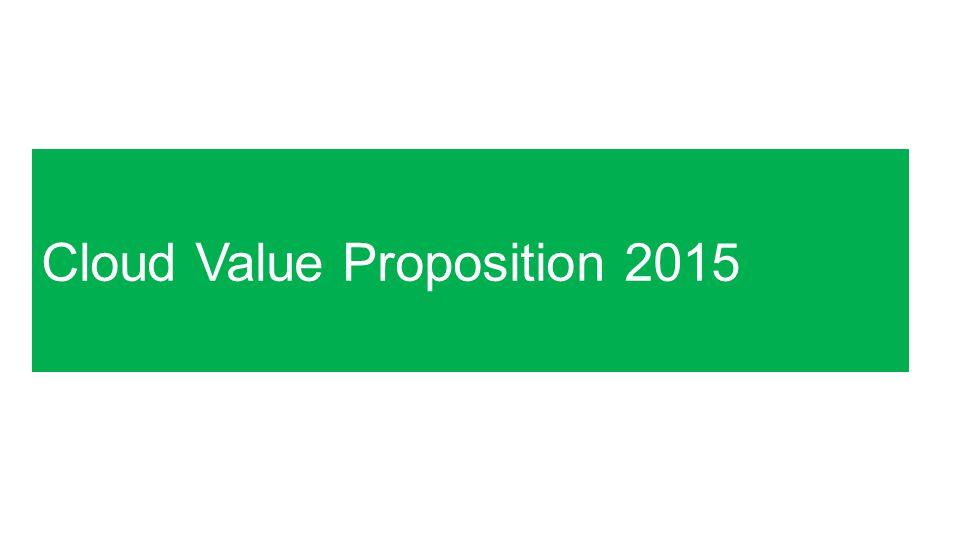 Cloud Value Proposition 2015