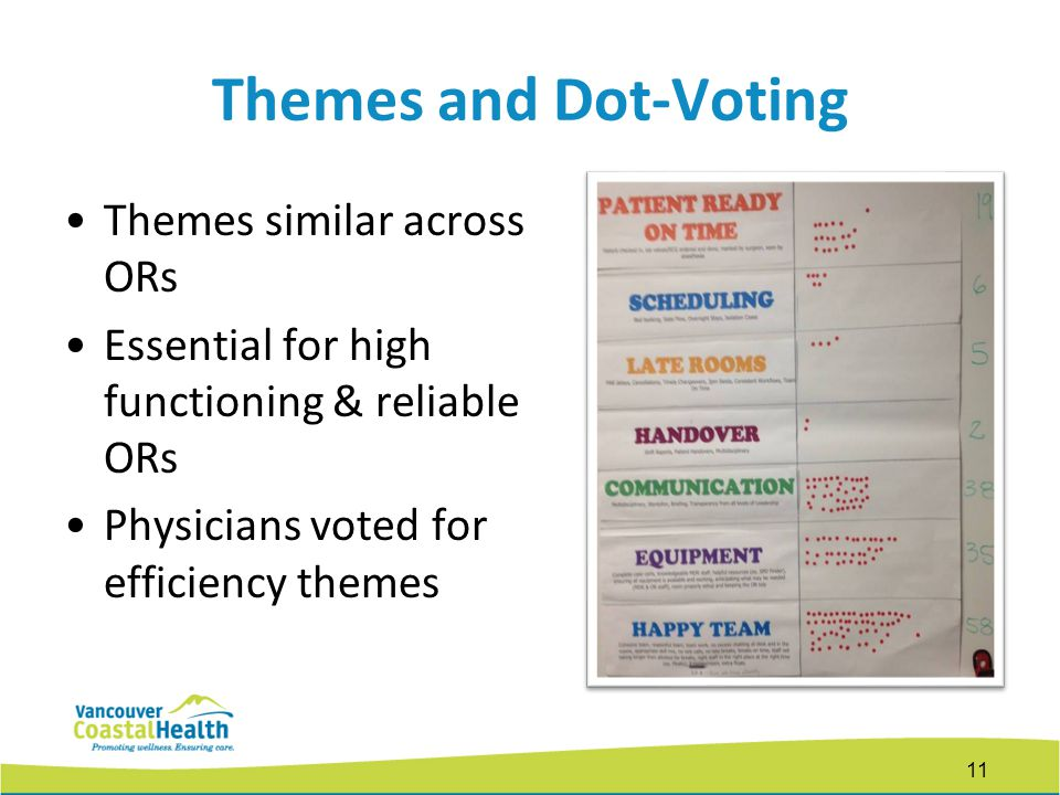 Themes and Dot-Voting Themes similar across ORs Essential for high functioning & reliable ORs Physicians voted for efficiency themes 11