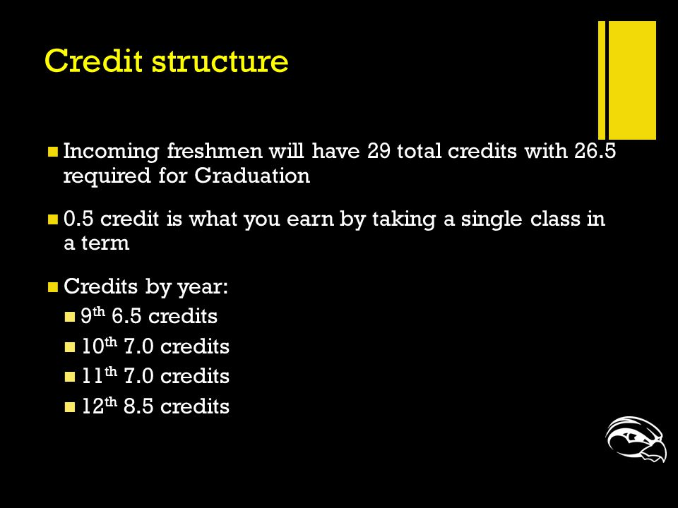 Credit structure Incoming freshmen will have 29 total credits with 26.5 required for Graduation 0.5 credit is what you earn by taking a single class i