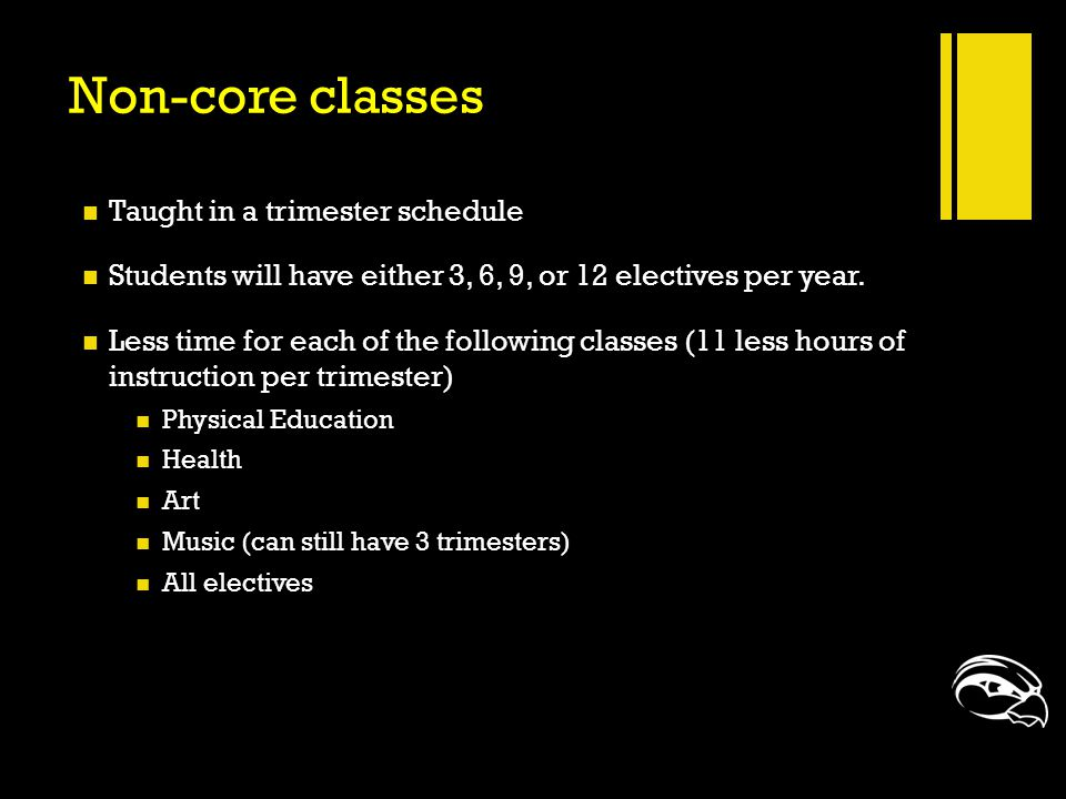 Non-core classes Taught in a trimester schedule Students will have either 3, 6, 9, or 12 electives per year. Less time for each of the following class