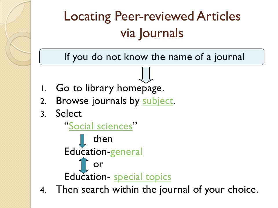Locating Peer-reviewed Articles via Journals If you do not know the name of a journal 1. Go to library homepage. 2. Browse journals by subject.subject