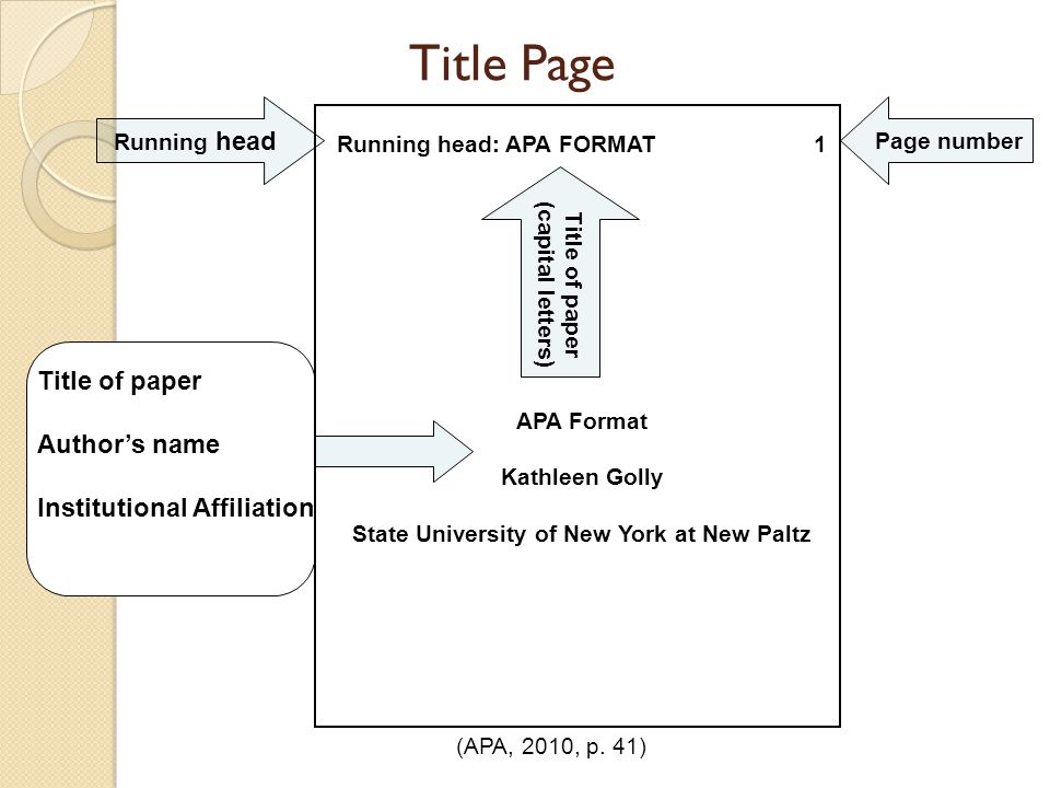 Title Page (APA, 2010, p. 41) Running head: APA FORMAT 1 APA Format Kathleen Golly State University of New York at New Paltz Running head Title of pap