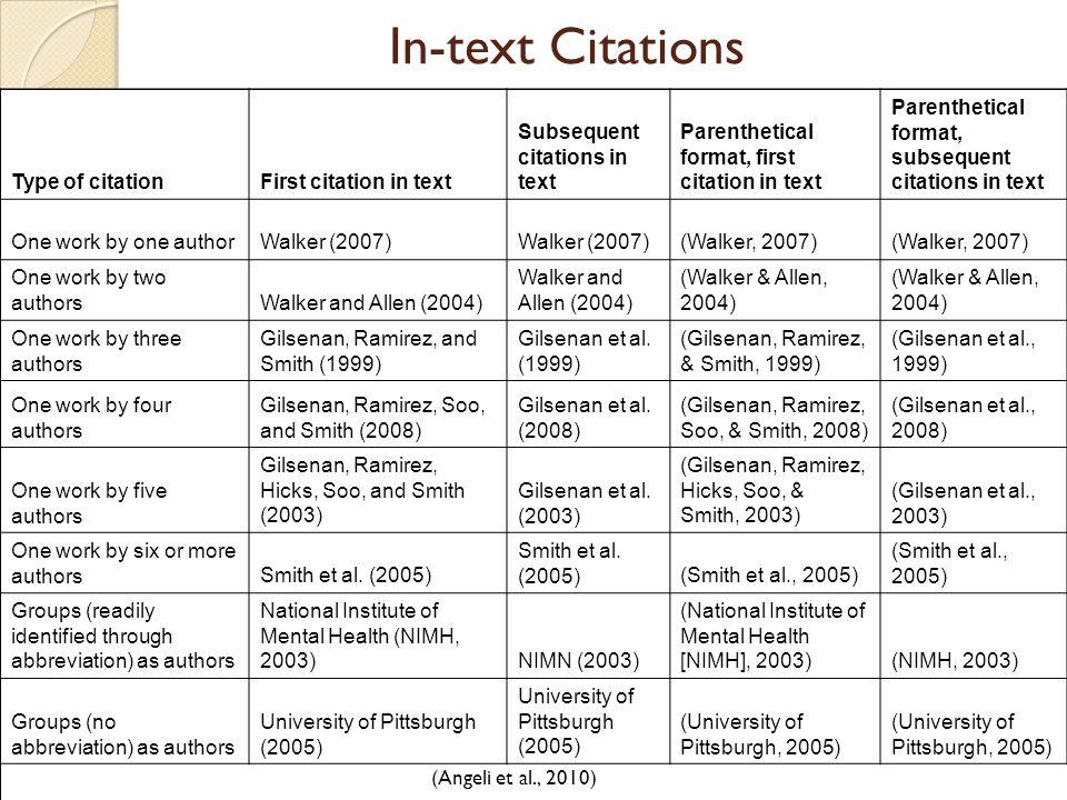 In-text Citations (Angeli et al., 2010) Type of citationFirst citation in text Subsequent citations in text Parenthetical format, first citation in te