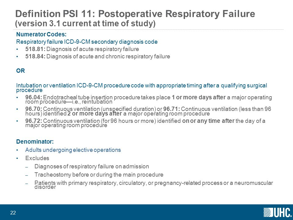® Definition PSI 11: Postoperative Respiratory Failure (version 3.1 current at time of study) Numerator Codes: Respiratory failure ICD-9-CM secondary diagnosis code 518.81: Diagnosis of acute respiratory failure 518.84: Diagnosis of acute and chronic respiratory failure OR Intubation or ventilation ICD-9-CM procedure code with appropriate timing after a qualifying surgical procedure 96.04: Endotracheal tube insertion procedure takes place 1 or more days after a major operating room procedure—i.e., reintubation 96.70: Continuous ventilation (unspecified duration) or 96.71: Continuous ventilation (less than 96 hours) identified 2 or more days after a major operating room procedure 96.72: Continuous ventilation (for 96 hours or more) identified on or any time after the day of a major operating room procedure Denominator: Adults undergoing elective operations Excludes – Diagnoses of respiratory failure on admission – Tracheostomy before or during the main procedure – Patients with primary respiratory, circulatory, or pregnancy-related process or a neuromuscular disorder 22