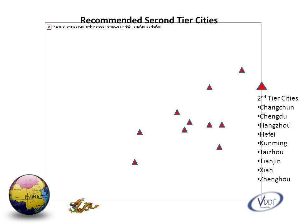 2 nd Tier Cities Changchun Chengdu Hangzhou Hefei Kunming Taizhou Tianjin Xian Zhenghou Recommended Second Tier Cities