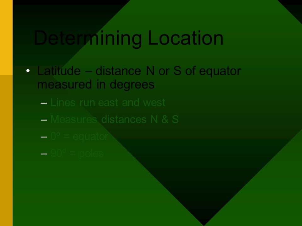 Determining Location Latitude – distance N or S of equator measured in degrees –Lines run east and west –Measures distances N & S –0º = equator –90º = poles