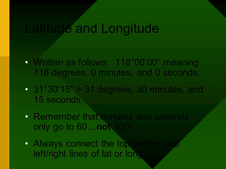 """Latitude and Longitude Written as follows: 118°00'00"""" meaning 118 degrees, 0 minutes, and 0 seconds. 31°30'15"""" = 31 degrees, 30 minutes, and 15 second"""