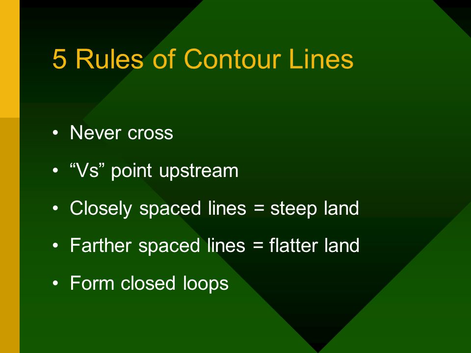 5 Rules of Contour Lines Never cross Vs point upstream Closely spaced lines = steep land Farther spaced lines = flatter land Form closed loops