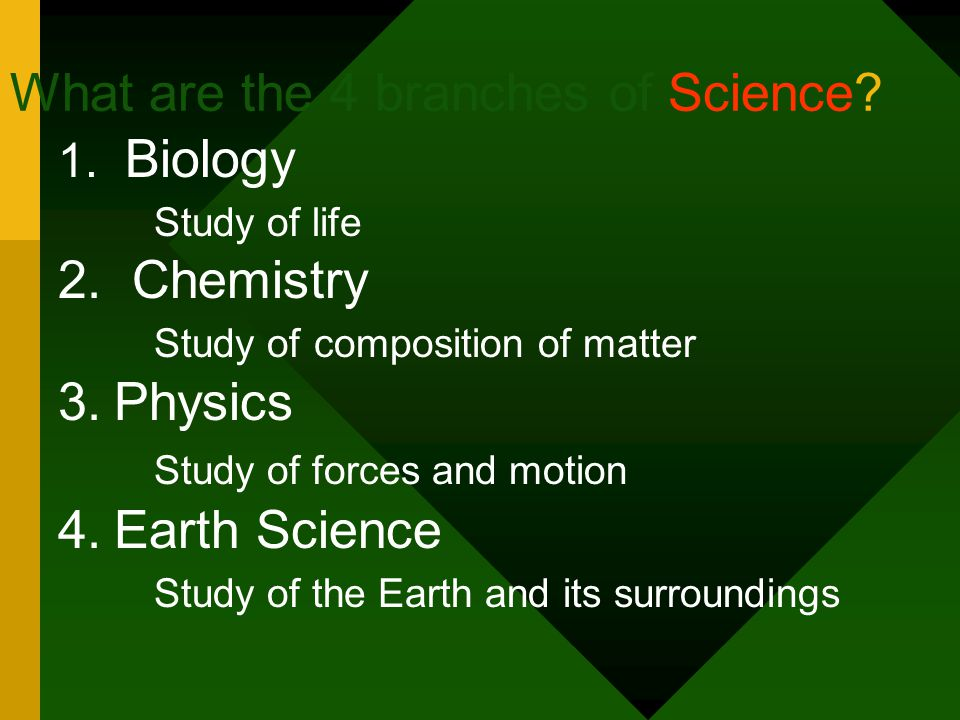 Four Branches of Earth Science Geology –Study of the solid earth Oceanography –Study of the oceans Meteorology –Study of the atmosphere and weather Astronomy –Study of the universe