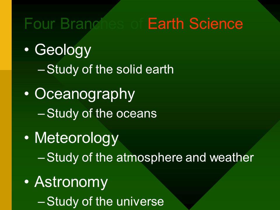 4 Earth's Spheres