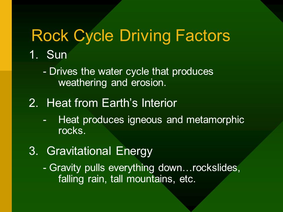 Rock Cycle Driving Factors 1.Sun - Drives the water cycle that produces weathering and erosion. 2.Heat from Earth's Interior -Heat produces igneous an