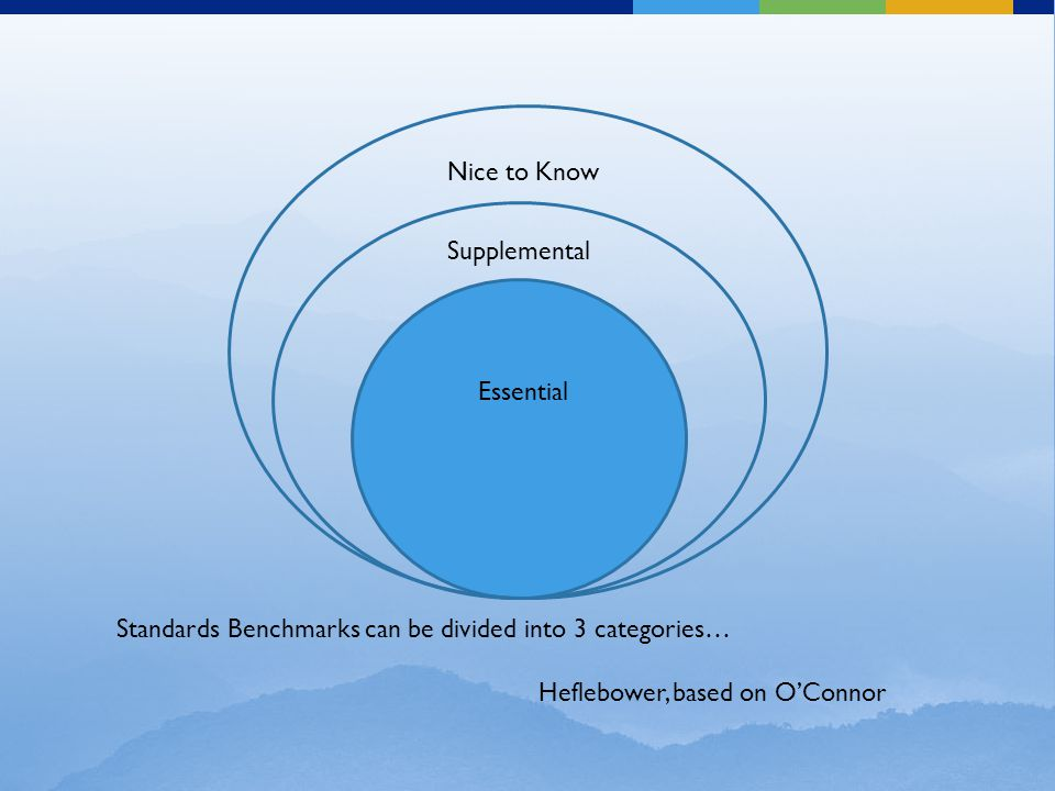 Essential Supplemental Nice to Know Standards Benchmarks can be divided into 3 categories… Heflebower, based on O'Connor