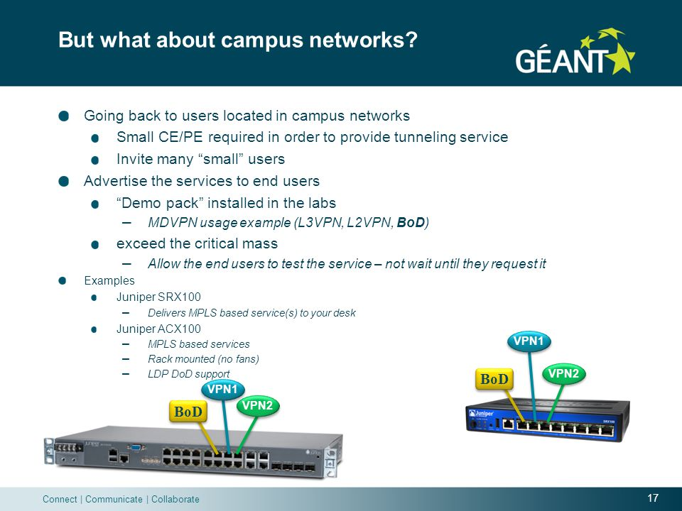17 Connect | Communicate | Collaborate But what about campus networks.
