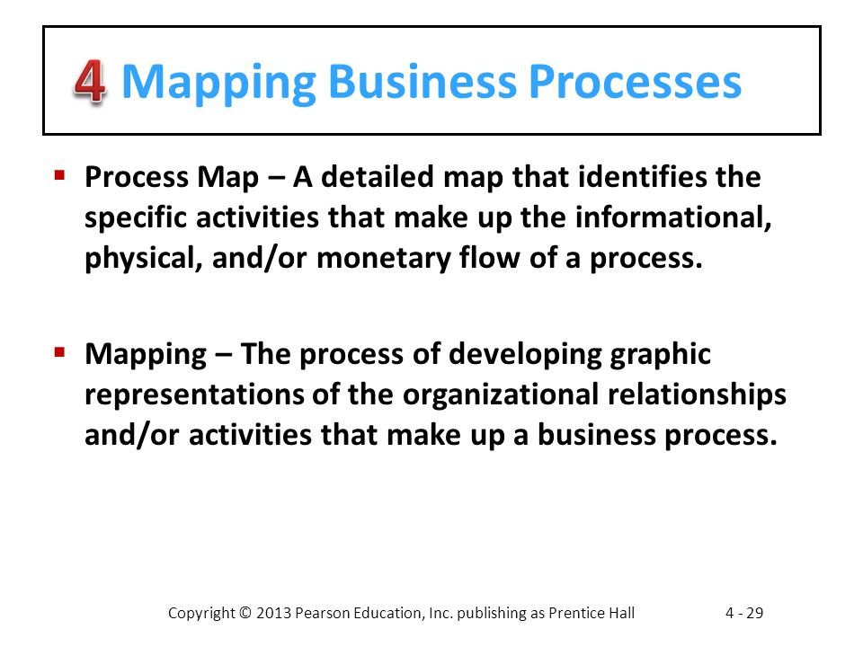 Copyright © 2013 Pearson Education, Inc. publishing as Prentice Hall4 - 29 Mapping Business Processes  Process Map – A detailed map that identifies t