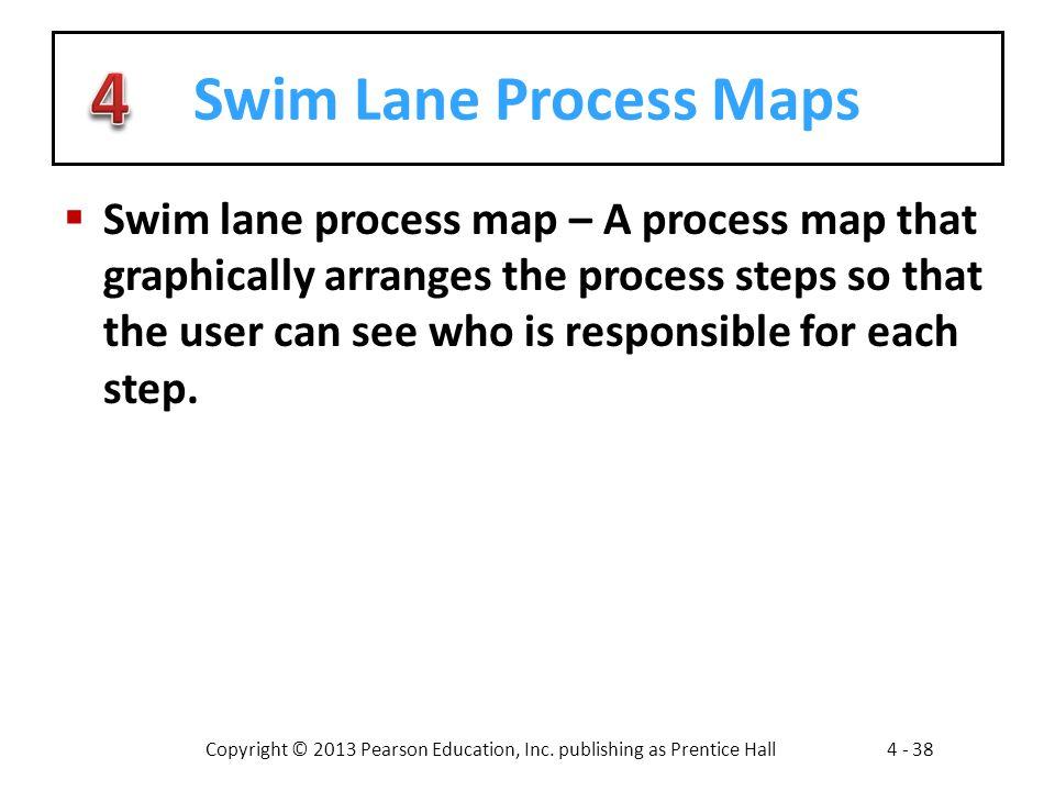 Copyright © 2013 Pearson Education, Inc. publishing as Prentice Hall4 - 38 Swim Lane Process Maps  Swim lane process map – A process map that graphic