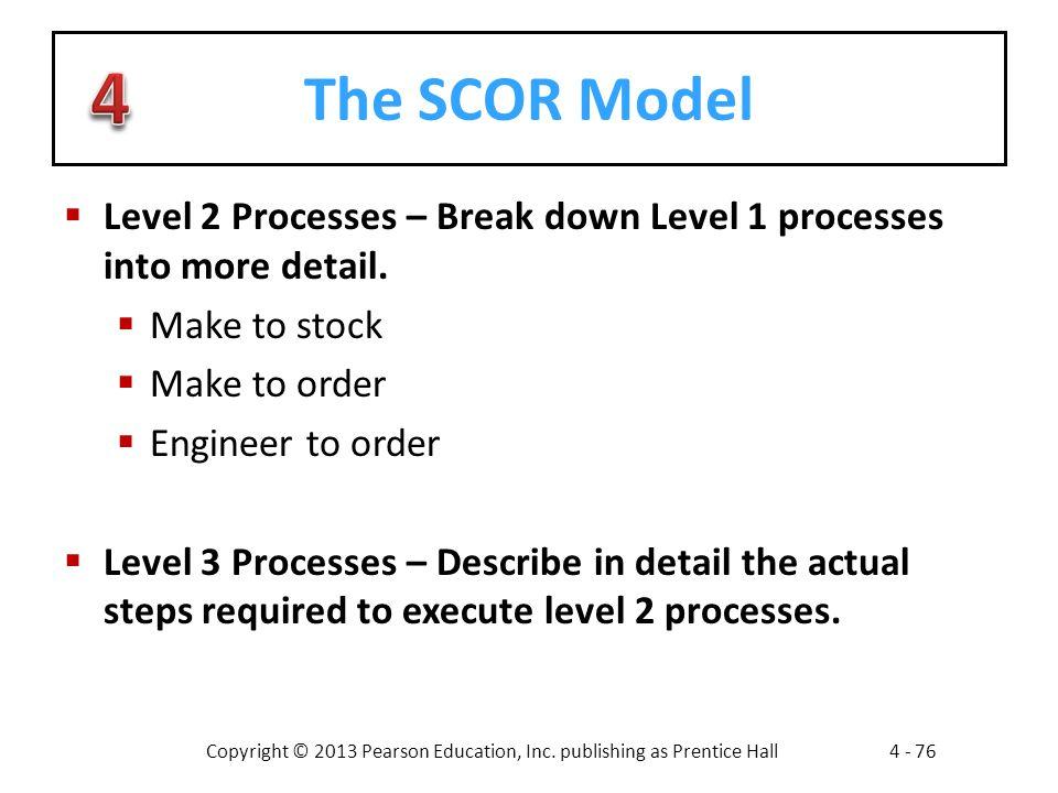 Copyright © 2013 Pearson Education, Inc. publishing as Prentice Hall4 - 76 The SCOR Model  Level 2 Processes – Break down Level 1 processes into more