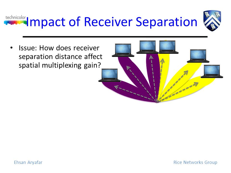 Impact of Receiver Separation Ehsan AryafarRice Networks Group Issue: How does receiver separation distance affect spatial multiplexing gain