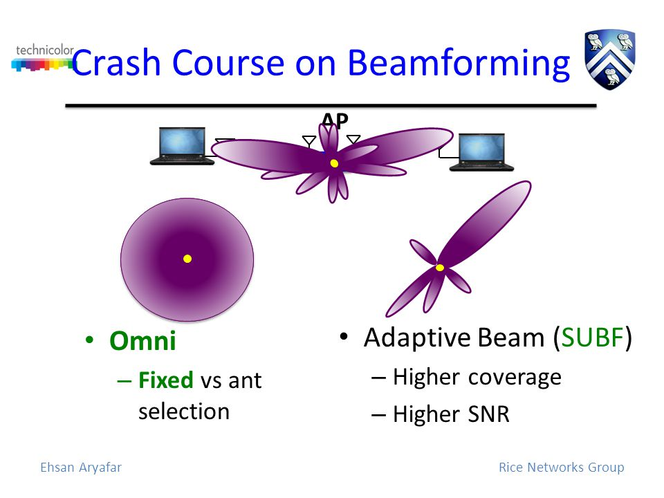 Crash Course on Beamforming Omni – Fixed vs ant selection Ehsan AryafarRice Networks Group p1p1 p2p2 AP Adaptive Beam (SUBF) – Higher coverage – Higher SNR