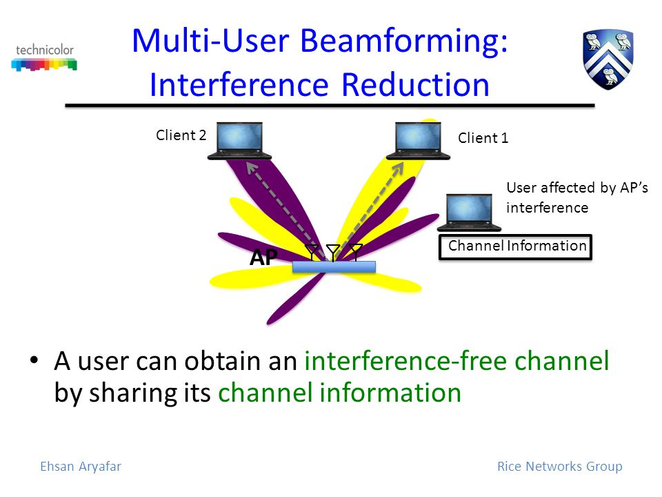 User Mobility Issue: Evaluate impact of outdated channel information due to user mobility Repeatable channel conditions – 802.11n Task Group channel model Required channel update rate – Channel must be updated at (λ/8) movement – Equal to 10 msec update rate for a typical pedestrian speed (3 mph) Ehsan AryafarRice Networks Group Per-link SNR Aggregate Capacity SNR (dB) bps/Hz Similar experiments can be done for static receivers (in paper).