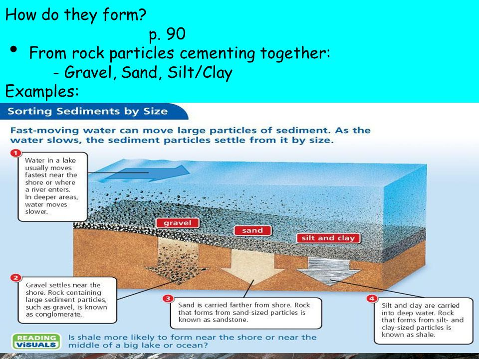 How do they form? p. 90 From rock particles cementing together: - Gravel, Sand, Silt/Clay Examples: -Sandstone, Conglomerate, Shale