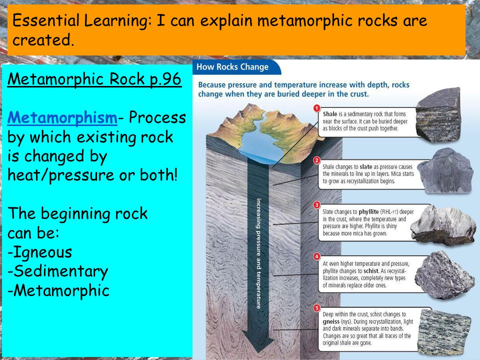 Metamorphic Rock p.96 MetamorphismMetamorphism- Process by which existing rock is changed by heat/pressure or both! The beginning rock can be: -Igneou