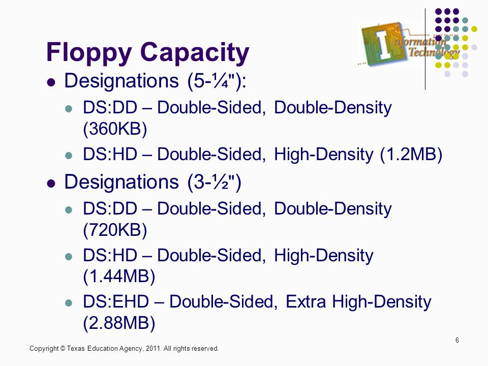 Floppy Capacity Designations (5-¼ ): DS:DD – Double-Sided, Double-Density (360KB) DS:HD – Double-Sided, High-Density (1.2MB) Designations (3-½ ) DS:DD – Double-Sided, Double-Density (720KB) DS:HD – Double-Sided, High-Density (1.44MB) DS:EHD – Double-Sided, Extra High-Density (2.88MB) 6 Copyright © Texas Education Agency, 2011.