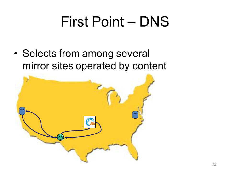 First Point – DNS Selects from among several mirror sites operated by content provider 32