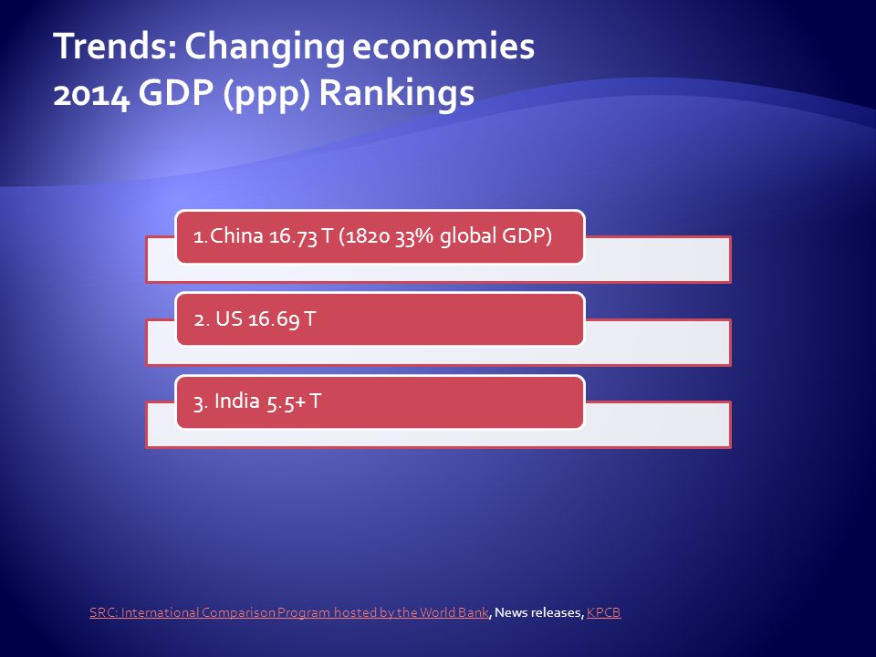 Trends: Global Output and Dependence on ICT SRC: IMF, UN, World Bank, Wikipedia, CIA, …, estimates