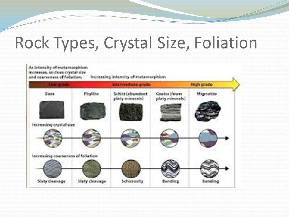 Rock Types, Crystal Size, Foliation