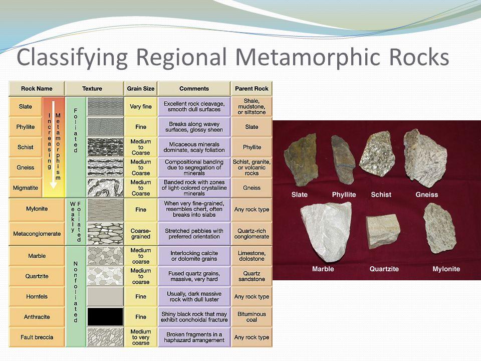 Classifying Regional Metamorphic Rocks