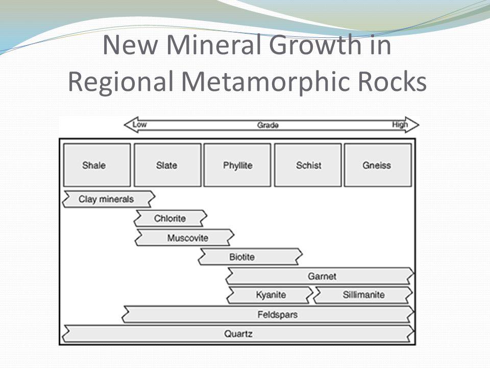 New Mineral Growth in Regional Metamorphic Rocks