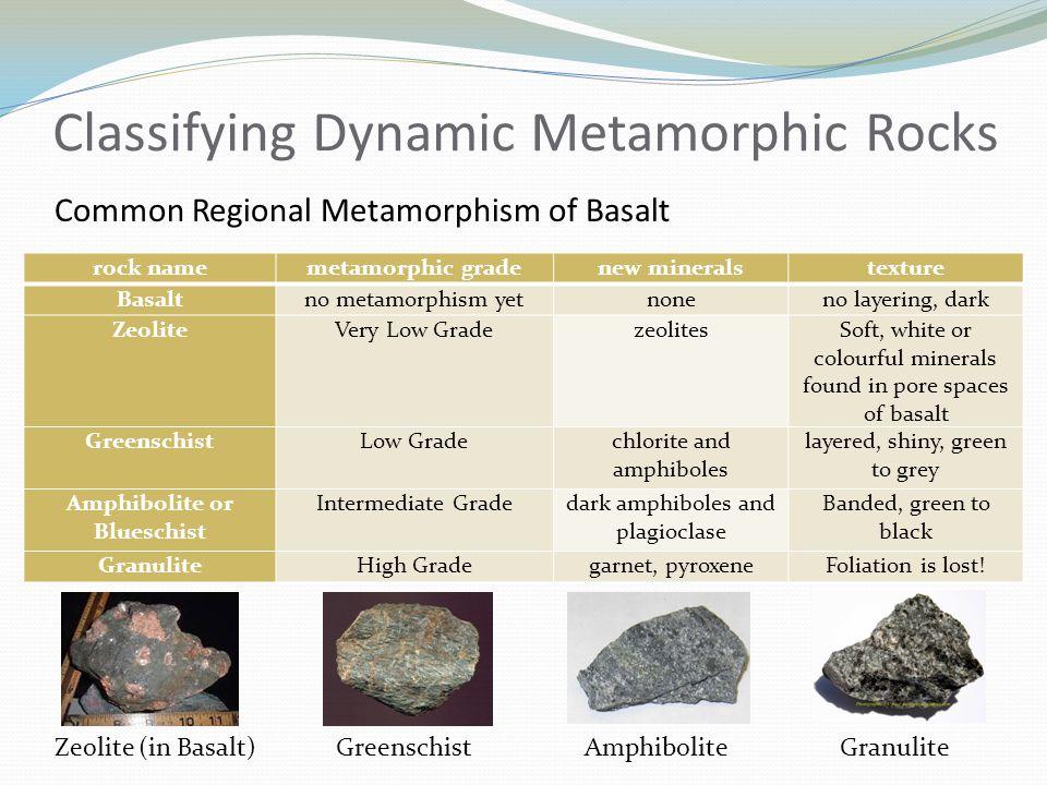 Classifying Dynamic Metamorphic Rocks rock namemetamorphic gradenew mineralstexture Basaltno metamorphism yetnoneno layering, dark ZeoliteVery Low GradezeolitesSoft, white or colourful minerals found in pore spaces of basalt GreenschistLow Gradechlorite and amphiboles layered, shiny, green to grey Amphibolite or Blueschist Intermediate Gradedark amphiboles and plagioclase Banded, green to black GranuliteHigh Gradegarnet, pyroxeneFoliation is lost.