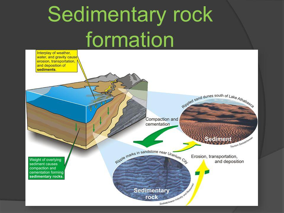 Sedimentary rock formation