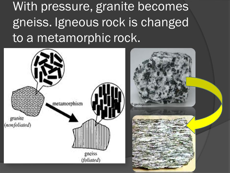 With pressure, granite becomes gneiss. Igneous rock is changed to a metamorphic rock.