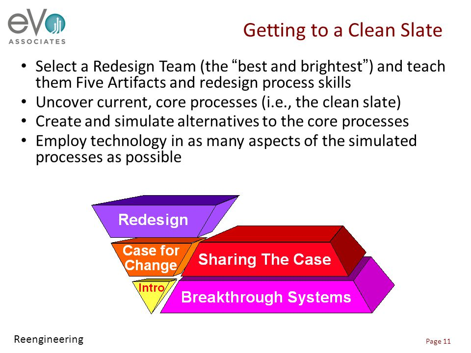 Reengineering Page 11 Getting to a Clean Slate Select a Redesign Team (the best and brightest ) and teach them Five Artifacts and redesign process skills Uncover current, core processes (i.e., the clean slate) Create and simulate alternatives to the core processes Employ technology in as many aspects of the simulated processes as possible